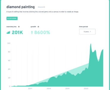 Diamond Painting   Alternative Assets